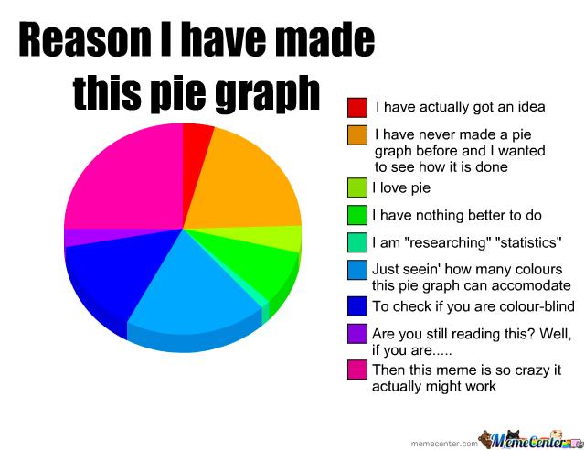 My-first-pie-graph-meme_o_205684