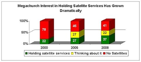 Megasatellite_2